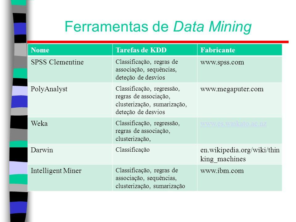 Ferramentas de Data Mining NomeTarefas de KDDFabricante SPSS Clementine Classificação, regras de associação, sequências, deteção de desvios www.spss.c