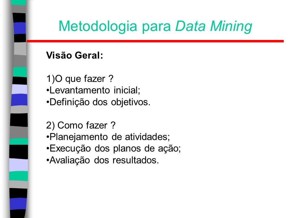 Metodologia para Data Mining Visão Geral: 1)O que fazer ? Levantamento inicial; Definição dos objetivos. 2) Como fazer ? Planejamento de atividades; E