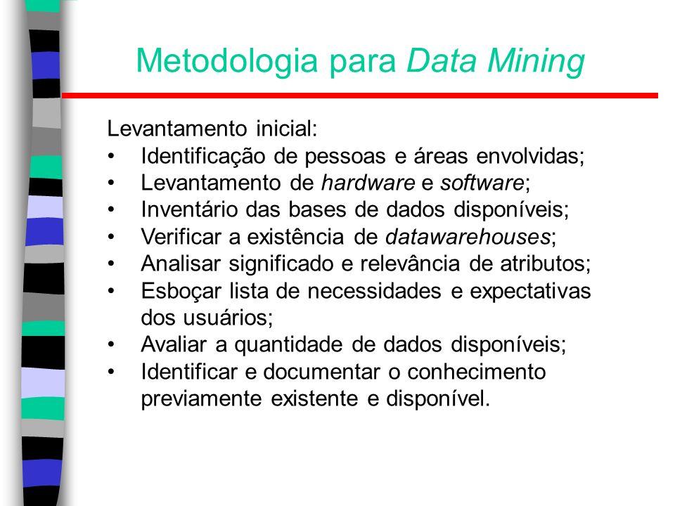 Metodologia para Data Mining Levantamento inicial: Identificação de pessoas e áreas envolvidas; Levantamento de hardware e software; Inventário das ba