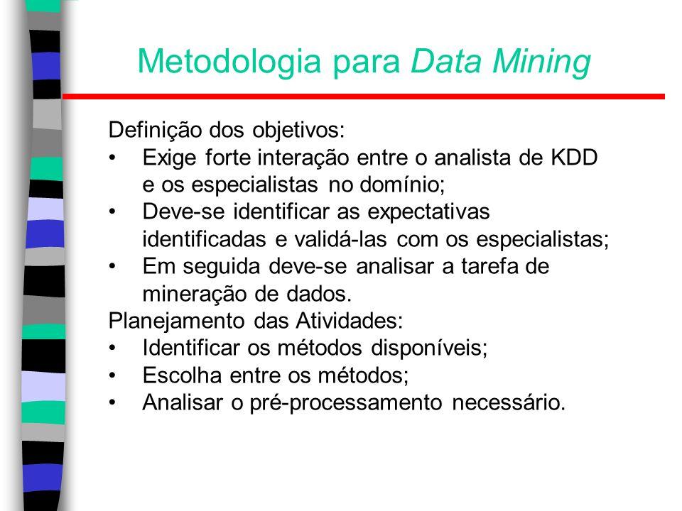Metodologia para Data Mining Definição dos objetivos: Exige forte interação entre o analista de KDD e os especialistas no domínio; Deve-se identificar