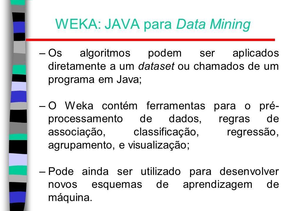 WEKA: JAVA para Data Mining –Os algoritmos podem ser aplicados diretamente a um dataset ou chamados de um programa em Java; –O Weka contém ferramentas