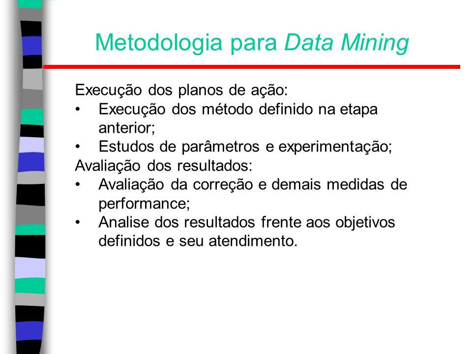 Metodologia para Data Mining Execução dos planos de ação: Execução dos método definido na etapa anterior; Estudos de parâmetros e experimentação; Aval
