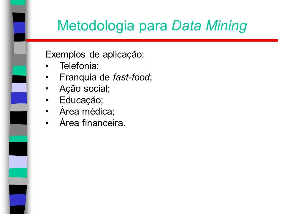 Metodologia para Data Mining Exemplos de aplicação: Telefonia; Franquia de fast-food; Ação social; Educação; Área médica; Área financeira.