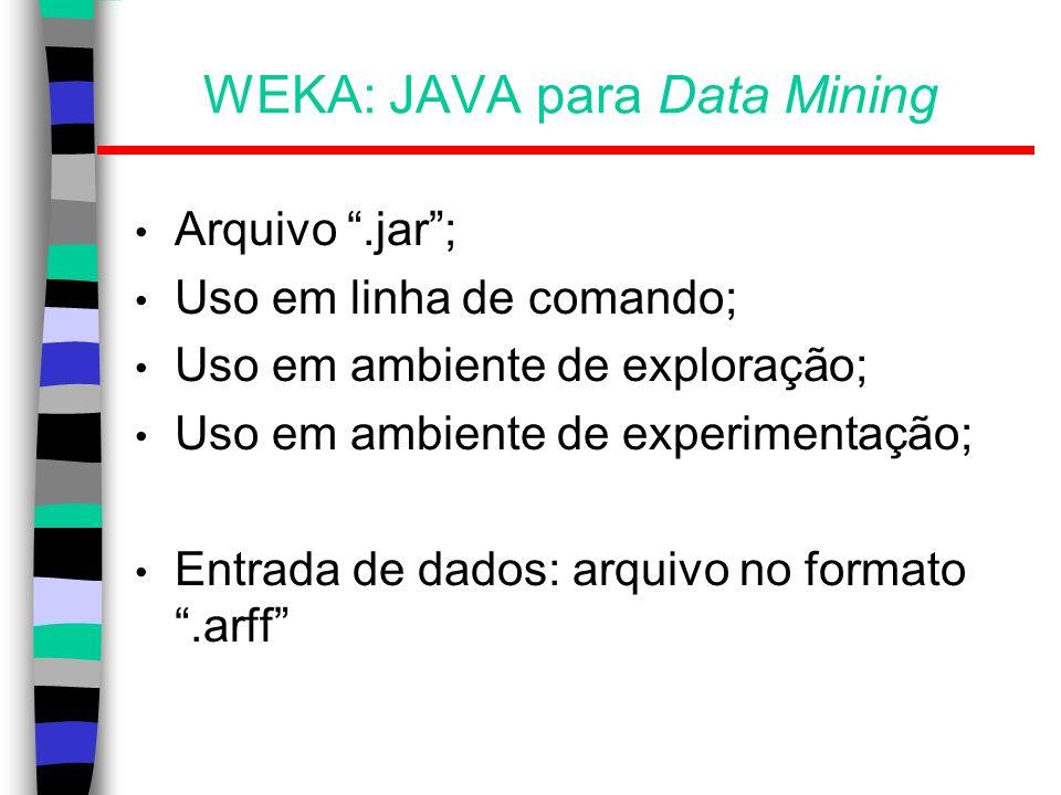 WEKA: JAVA para Data Mining Arquivo.jar; Uso em linha de comando; Uso em ambiente de exploração; Uso em ambiente de experimentação; Entrada de dados: