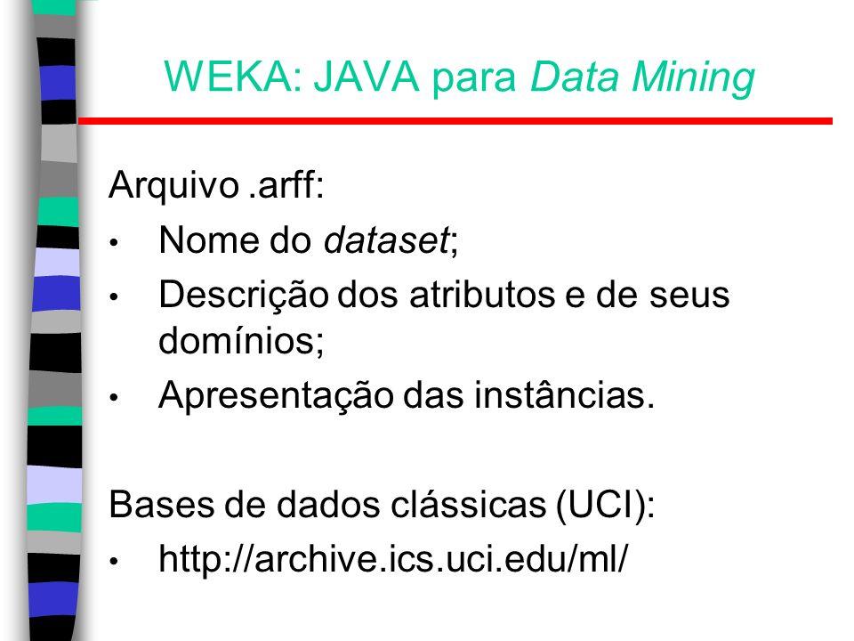 WEKA: JAVA para Data Mining Arquivo.arff: Nome do dataset; Descrição dos atributos e de seus domínios; Apresentação das instâncias. Bases de dados clá