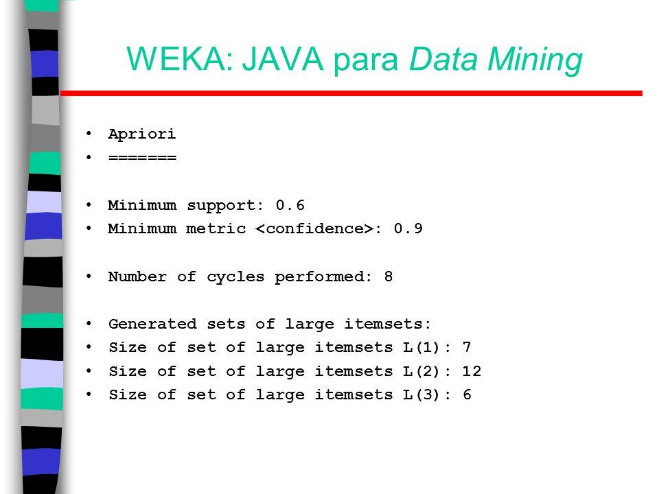 WEKA: JAVA para Data Mining Best rules found: 1.leite=no 7 ==> cerveja=no 7 conf:(1) 2.