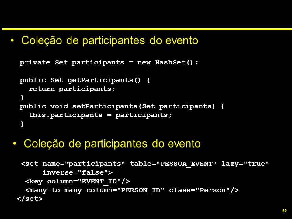 22 Coleção de participantes do evento private Set participants = new HashSet(); public Set getParticipants() { return participants; } public void setP
