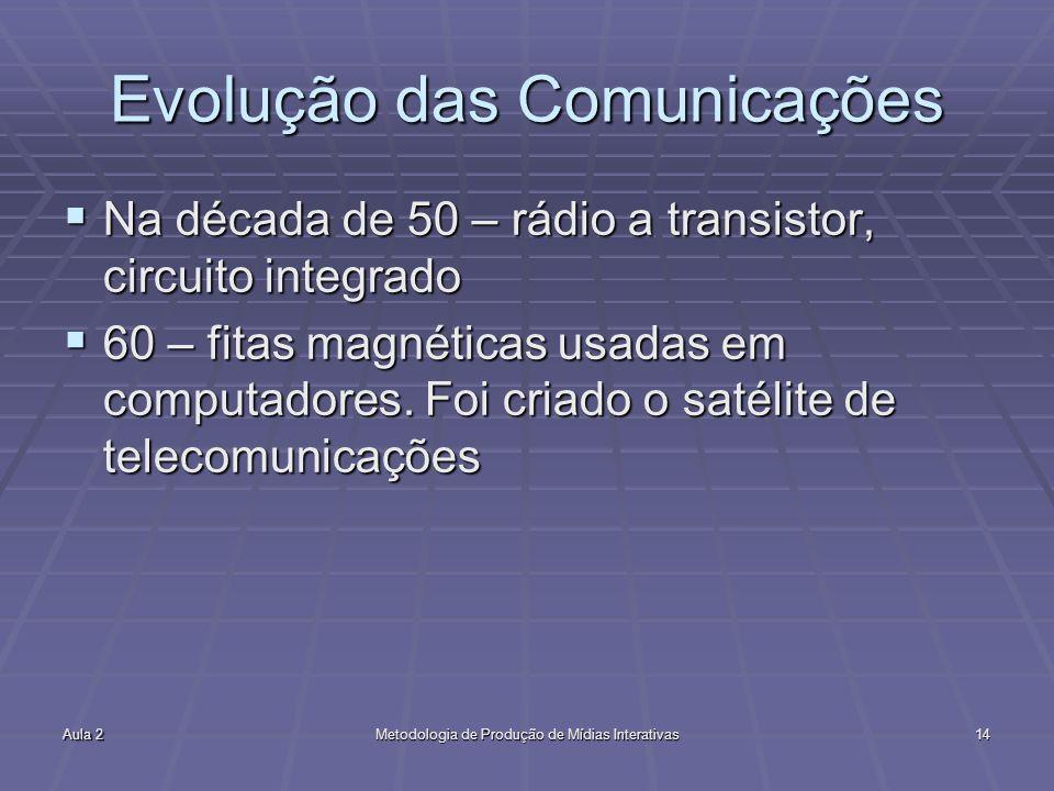 Aula 2Metodologia de Produção de Mídias Interativas14 Evolução das Comunicações Na década de 50 – rádio a transistor, circuito integrado Na década de