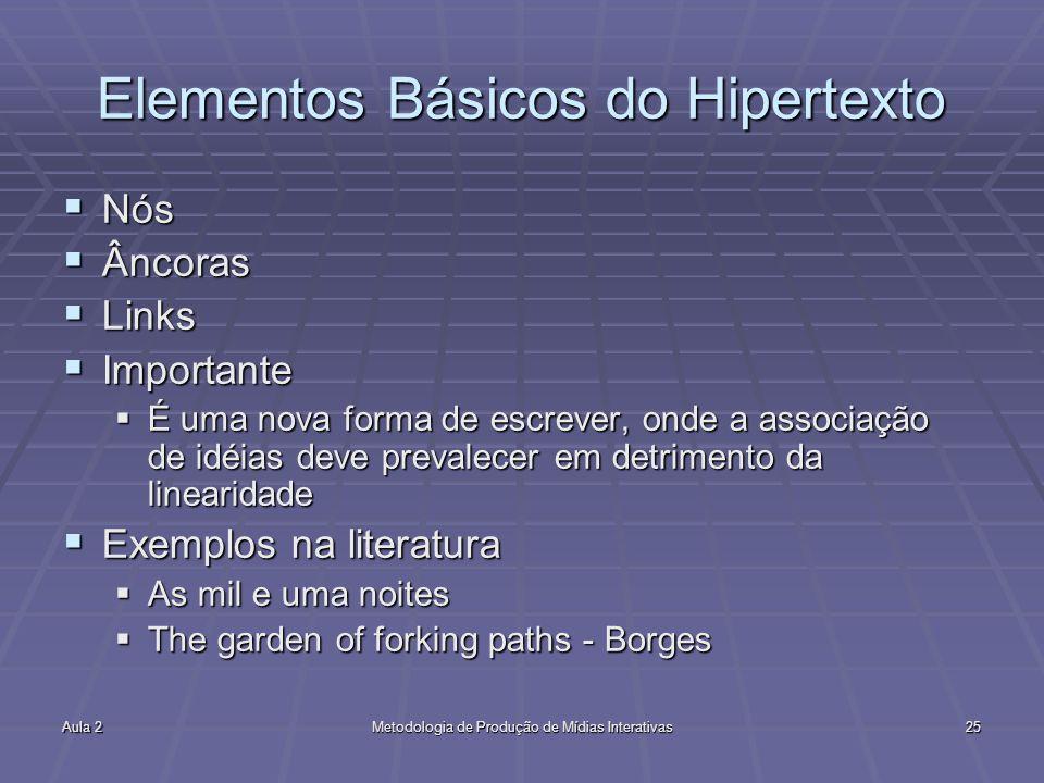 Aula 2Metodologia de Produção de Mídias Interativas25 Elementos Básicos do Hipertexto Nós Nós Âncoras Âncoras Links Links Importante Importante É uma