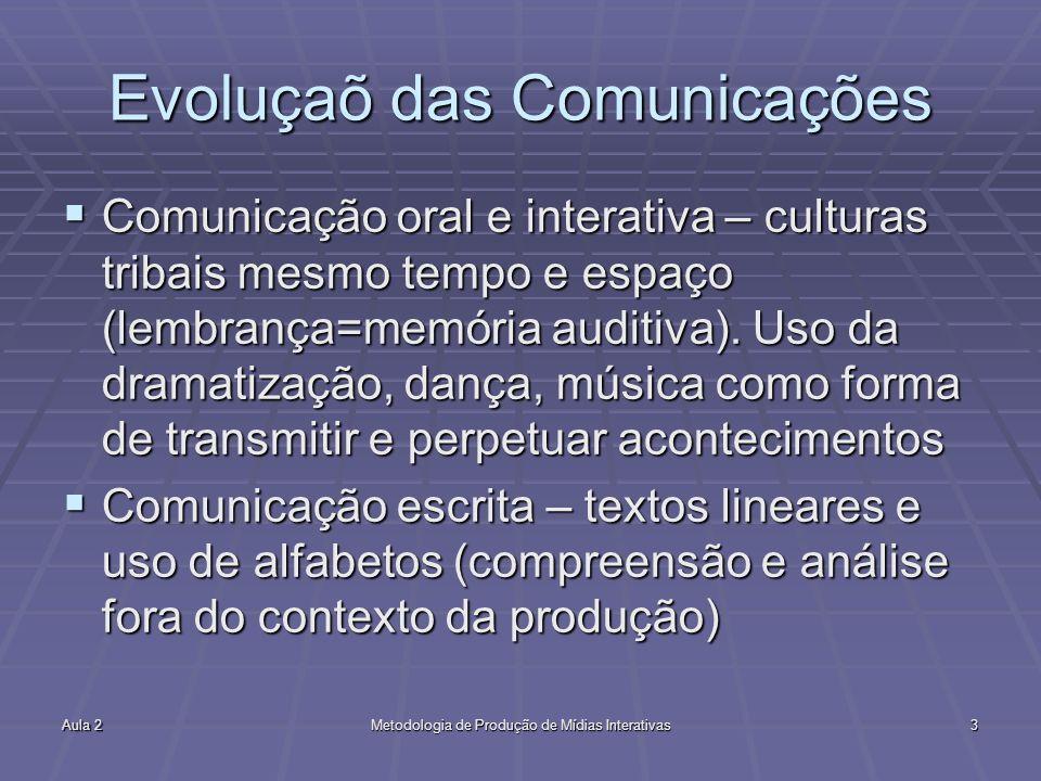 Aula 2Metodologia de Produção de Mídias Interativas3 Evoluçaõ das Comunicações Comunicação oral e interativa – culturas tribais mesmo tempo e espaço (
