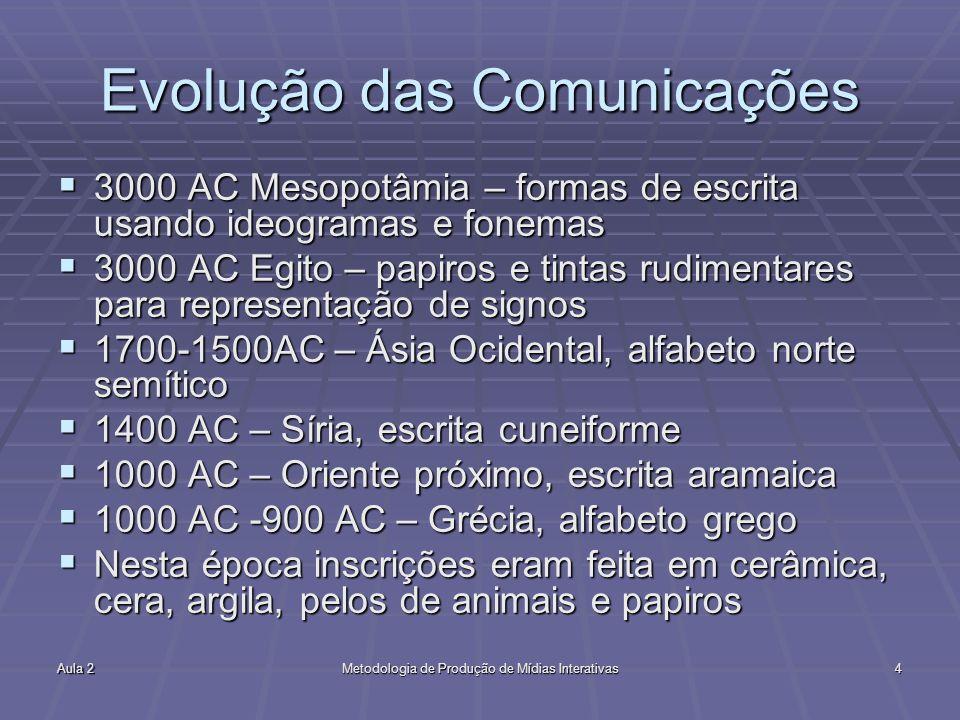 Aula 2Metodologia de Produção de Mídias Interativas4 Evolução das Comunicações 3000 AC Mesopotâmia – formas de escrita usando ideogramas e fonemas 300