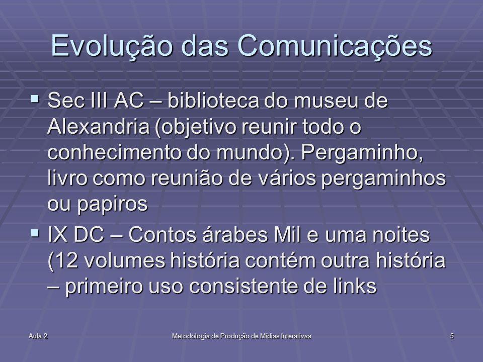 Aula 2Metodologia de Produção de Mídias Interativas5 Evolução das Comunicações Sec III AC – biblioteca do museu de Alexandria (objetivo reunir todo o