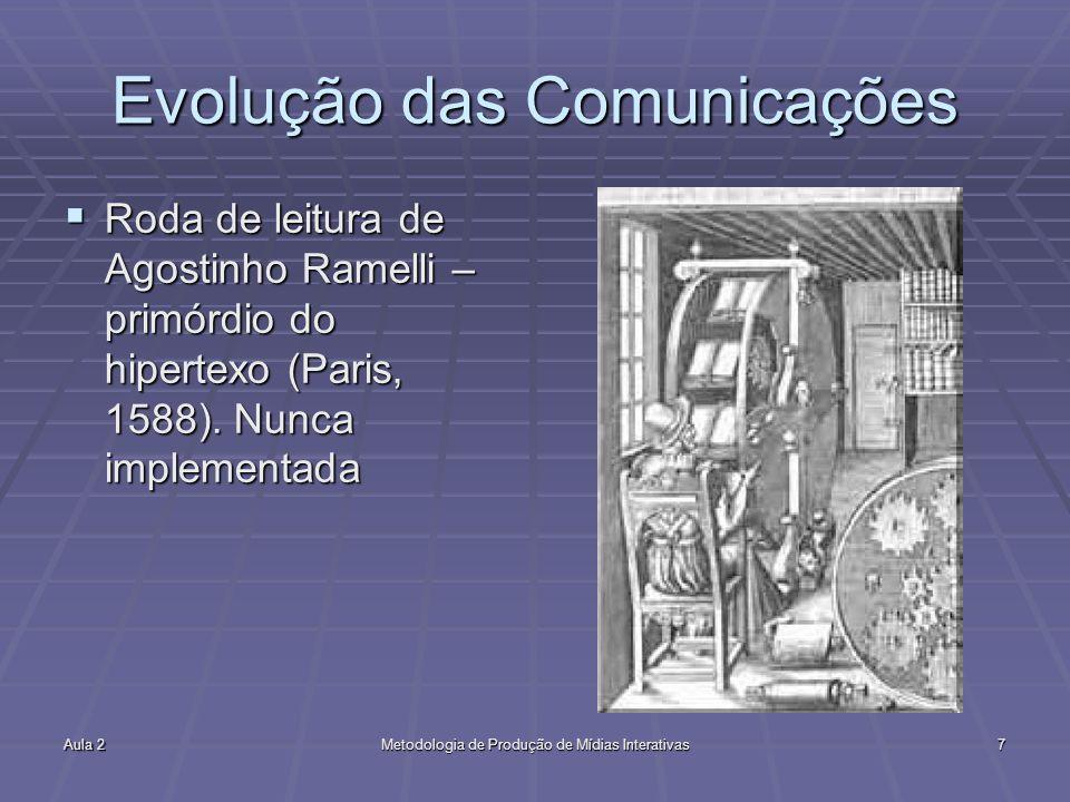 Aula 2Metodologia de Produção de Mídias Interativas7 Evolução das Comunicações Roda de leitura de Agostinho Ramelli – primórdio do hipertexo (Paris, 1