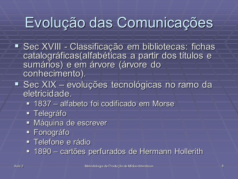 Aula 2Metodologia de Produção de Mídias Interativas9 Evolução das Comunicações Sec XX Sec XX cinema falado, televisão, gravador, caneta esferográfica, fotocopiadora e os primeiros computadores.