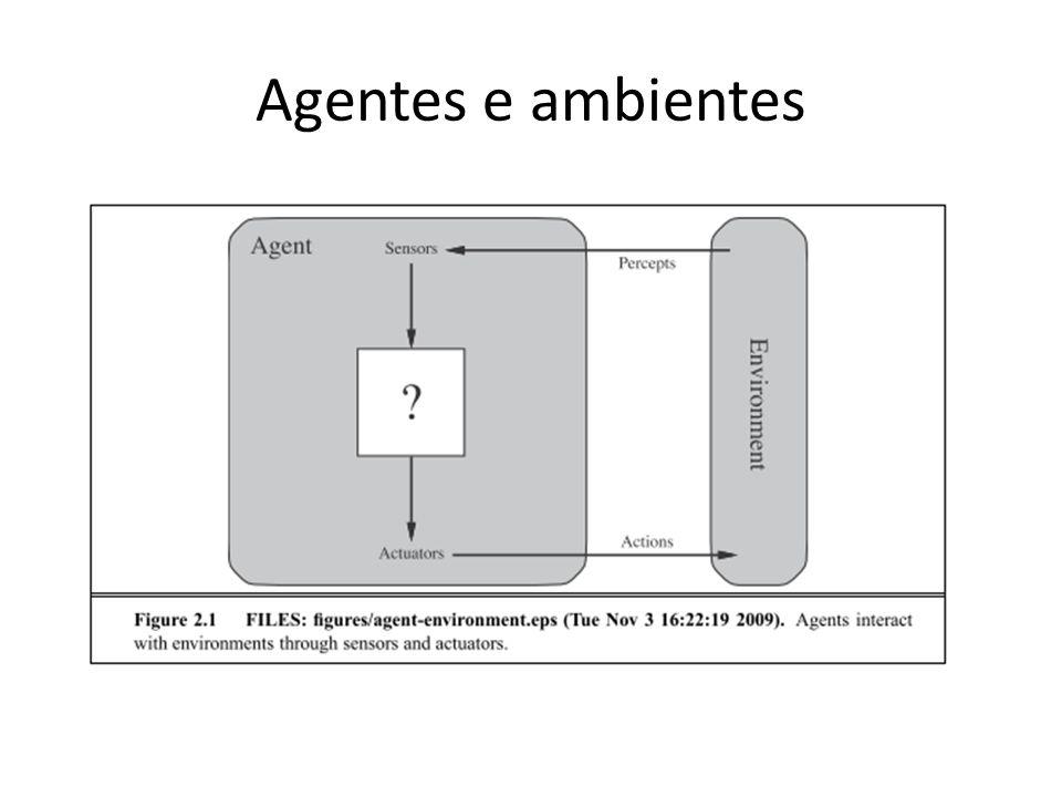 Agentes e ambientes