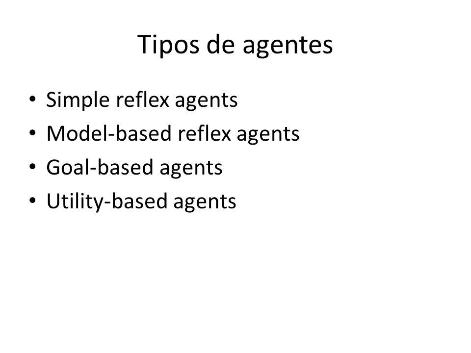 Tipos de agentes Simple reflex agents Model-based reflex agents Goal-based agents Utility-based agents