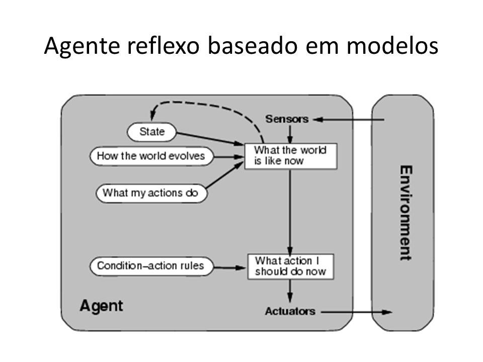 Agente reflexo baseado em modelos