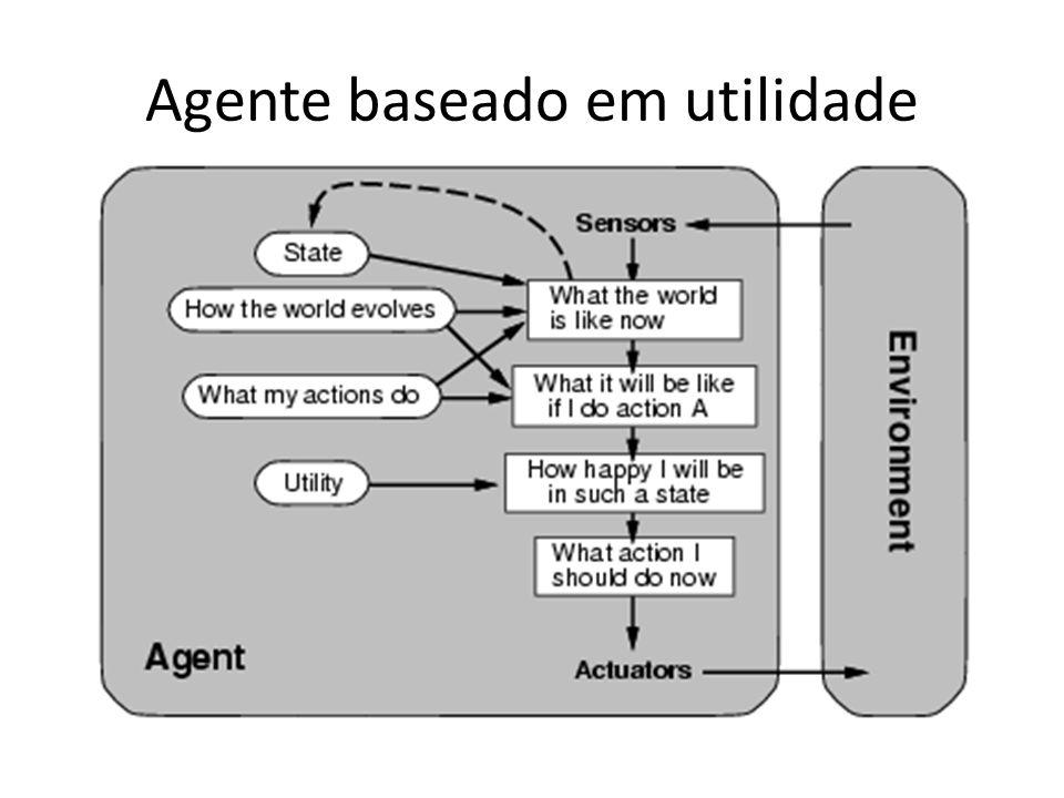 Agente baseado em utilidade