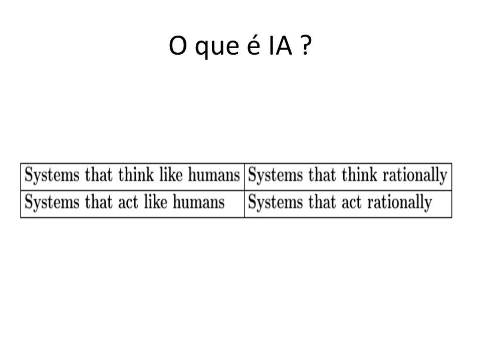 O que é IA ?