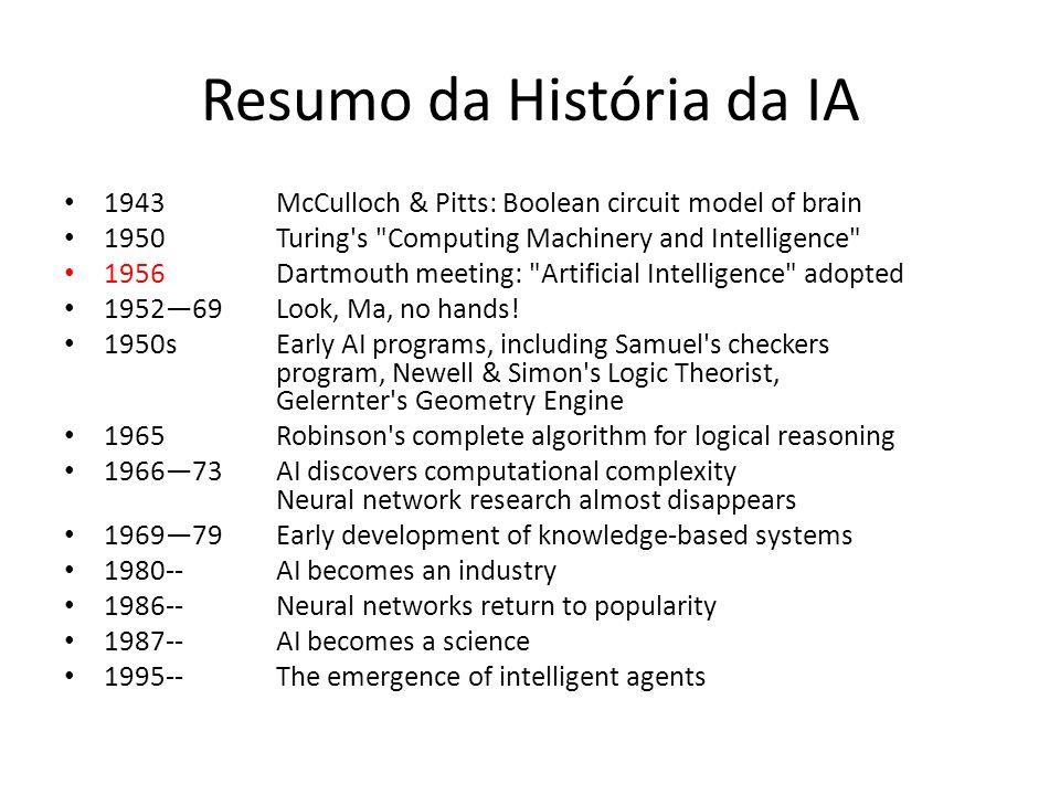 Resumo da História da IA 1943 McCulloch & Pitts: Boolean circuit model of brain 1950 Turing's