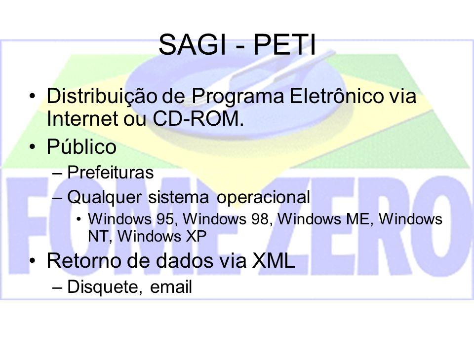 SAGI - PETI Distribuição de Programa Eletrônico via Internet ou CD-ROM. Público –Prefeituras –Qualquer sistema operacional Windows 95, Windows 98, Win
