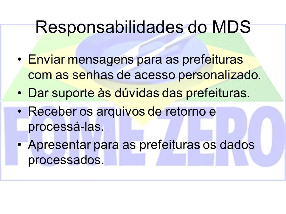 Responsabilidades do MDS Enviar mensagens para as prefeituras com as senhas de acesso personalizado. Dar suporte às dúvidas das prefeituras. Receber o