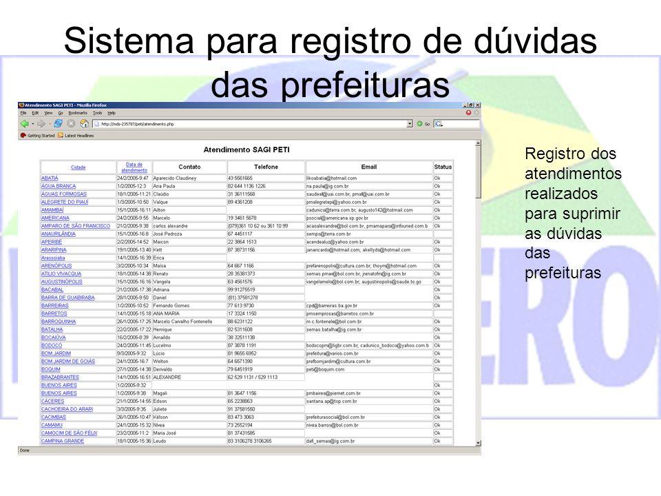 Sistema para registro de dúvidas das prefeituras Registro dos atendimentos realizados para suprimir as dúvidas das prefeituras