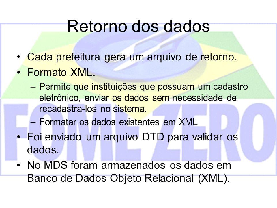Retorno dos dados Cada prefeitura gera um arquivo de retorno. Formato XML. –Permite que instituições que possuam um cadastro eletrônico, enviar os dad