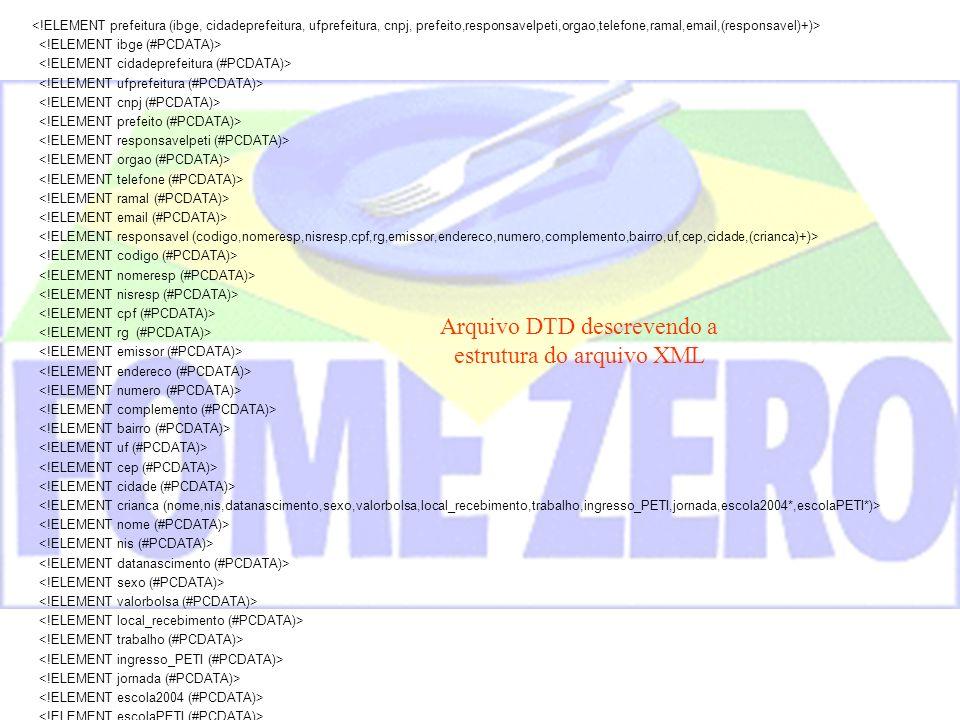 Arquivo DTD descrevendo a estrutura do arquivo XML