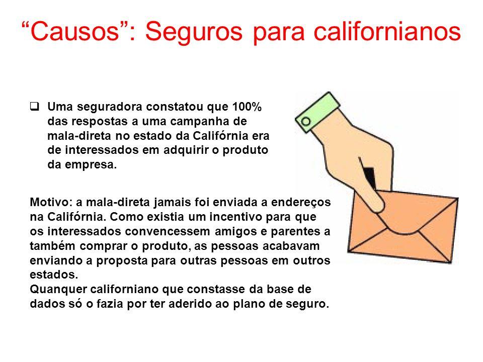 Causos: Seguros para californianos Uma seguradora constatou que 100% das respostas a uma campanha de mala-direta no estado da Califórnia era de intere