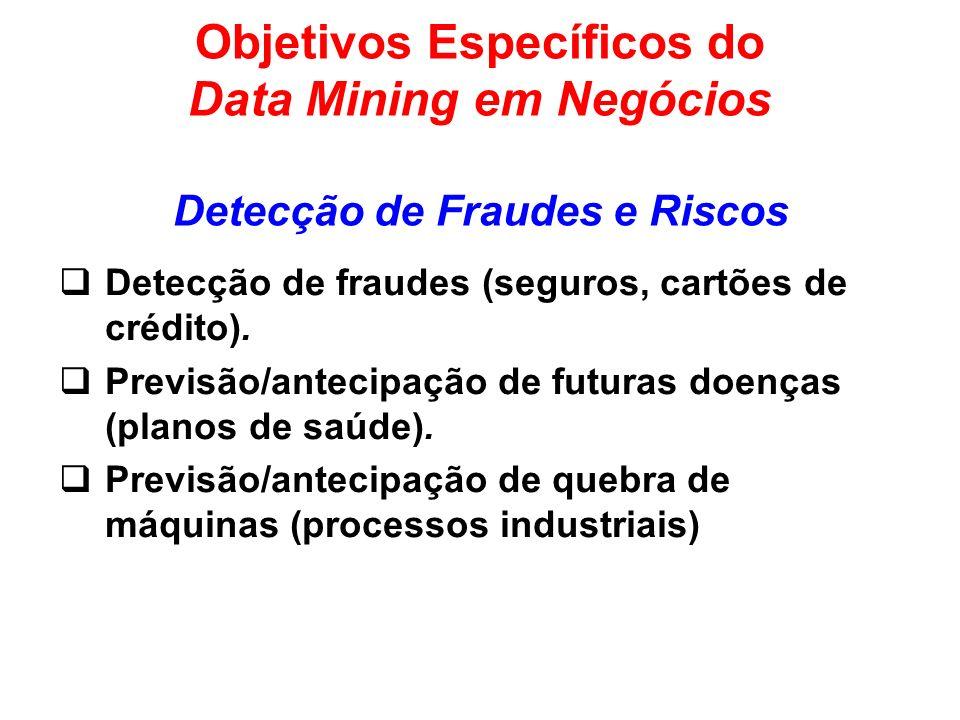 Objetivos Específicos do Data Mining em Negócios Detecção de Fraudes e Riscos Detecção de fraudes (seguros, cartões de crédito). Previsão/antecipação