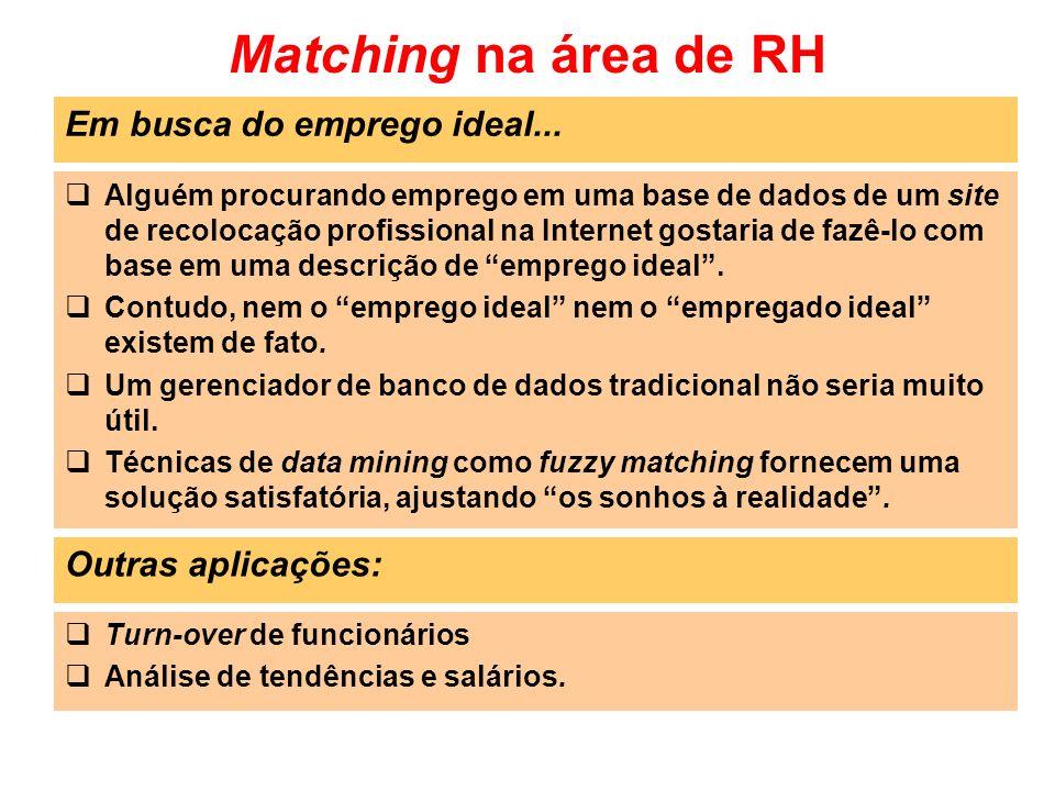 Matching na área de RH Alguém procurando emprego em uma base de dados de um site de recolocação profissional na Internet gostaria de fazê-lo com base