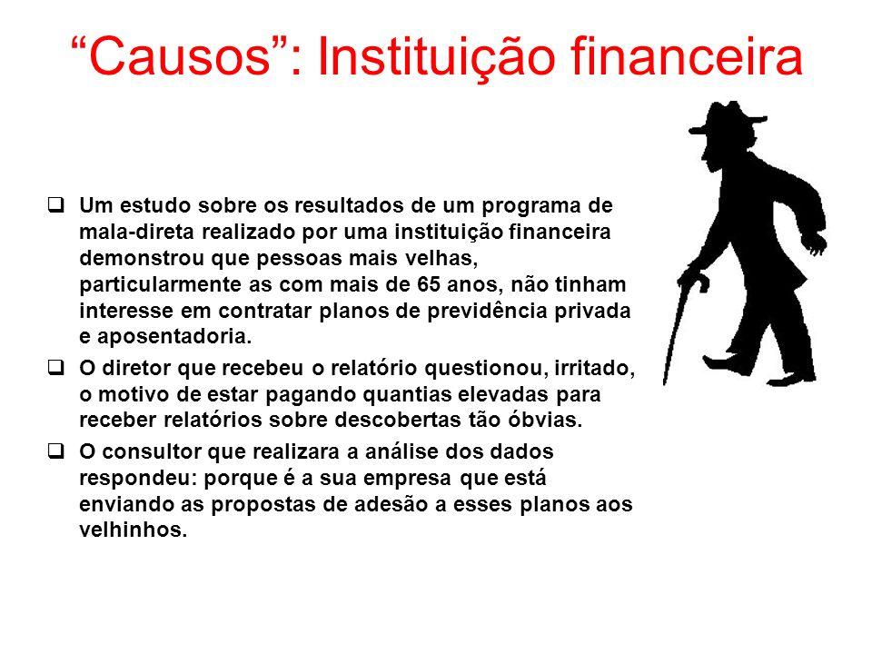 Causos: Instituição financeira Um estudo sobre os resultados de um programa de mala-direta realizado por uma instituição financeira demonstrou que pes