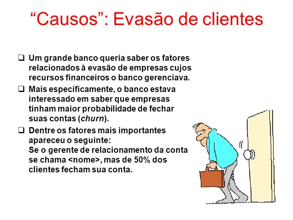 Causos: Evasão de clientes Um grande banco queria saber os fatores relacionados à evasão de empresas cujos recursos financeiros o banco gerenciava. Ma