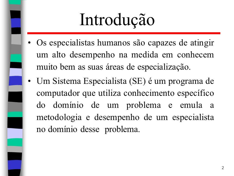 2 Introdução Os especialistas humanos são capazes de atingir um alto desempenho na medida em conhecem muito bem as suas áreas de especialização. Um Si