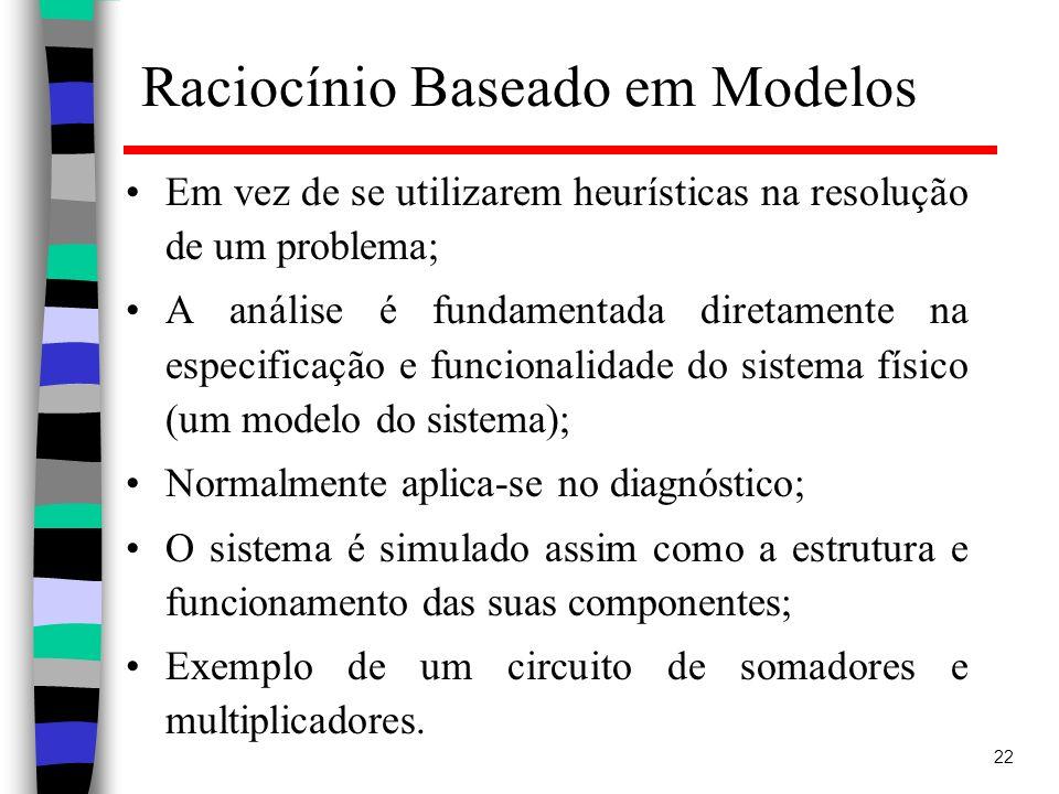 22 Raciocínio Baseado em Modelos Em vez de se utilizarem heurísticas na resolução de um problema; A análise é fundamentada diretamente na especificaçã