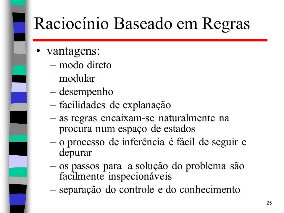 25 Raciocínio Baseado em Regras vantagens: –modo direto –modular –desempenho –facilidades de explanação –as regras encaixam-se naturalmente na procura