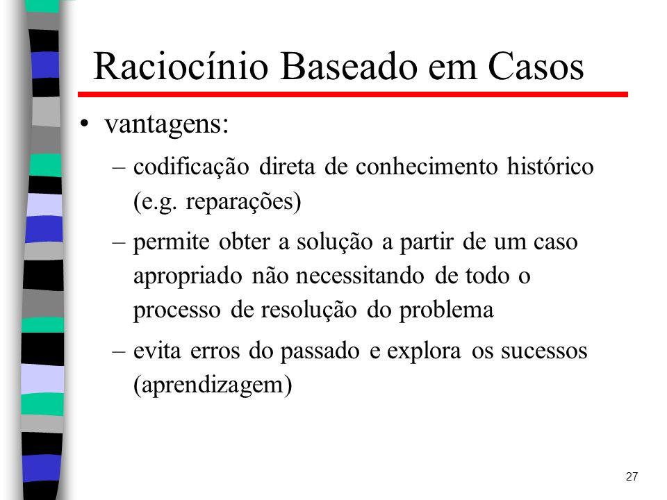 27 Raciocínio Baseado em Casos vantagens: –codificação direta de conhecimento histórico (e.g. reparações) –permite obter a solução a partir de um caso