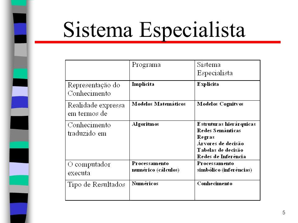 5 Sistema Especialista