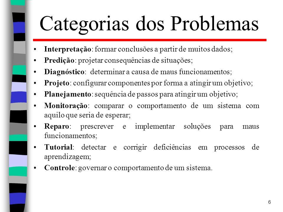 6 Categorias dos Problemas Interpretação: formar conclusões a partir de muitos dados; Predição: projetar consequências de situações; Diagnóstico: dete