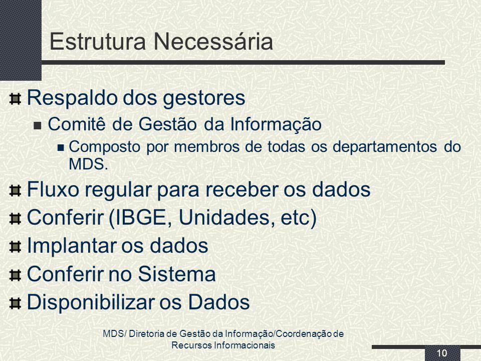 MDS/ Diretoria de Gestão da Informação/Coordenação de Recursos Informacionais 10 Estrutura Necessária Respaldo dos gestores Comitê de Gestão da Inform