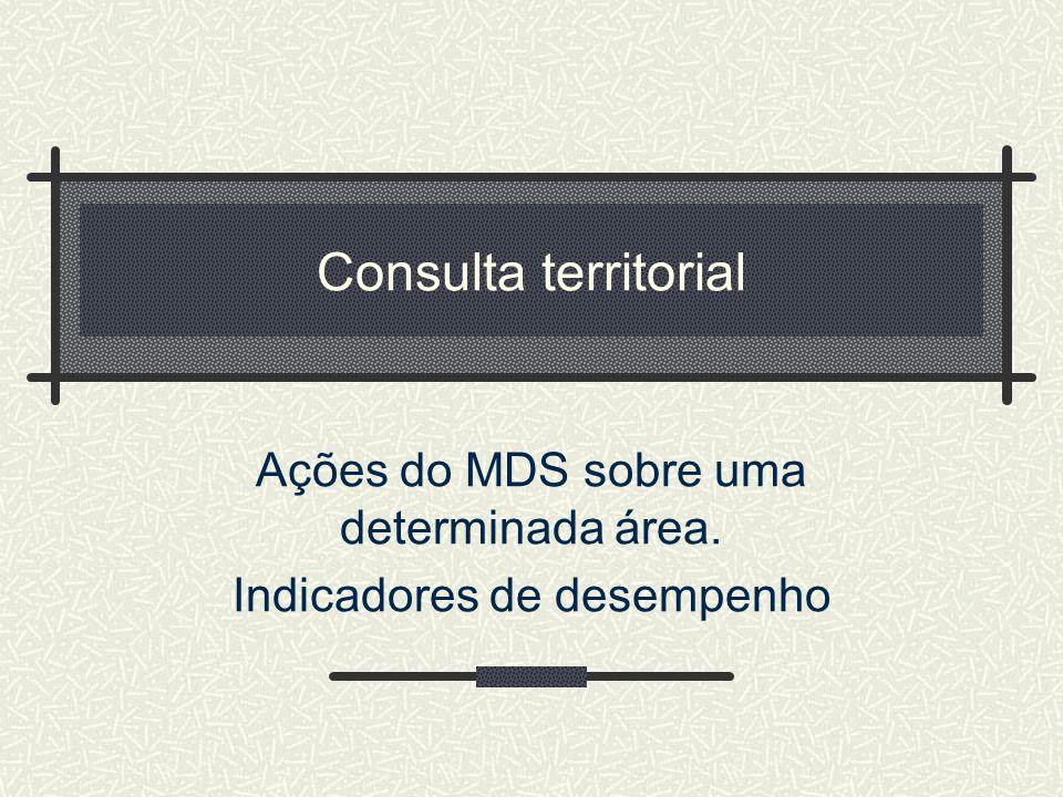 Consulta territorial Ações do MDS sobre uma determinada área. Indicadores de desempenho