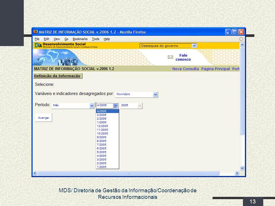 MDS/ Diretoria de Gestão da Informação/Coordenação de Recursos Informacionais 13
