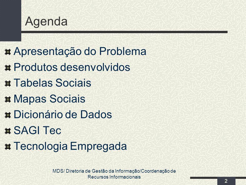 MDS/ Diretoria de Gestão da Informação/Coordenação de Recursos Informacionais 2 Agenda Apresentação do Problema Produtos desenvolvidos Tabelas Sociais