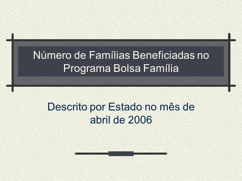 Número de Famílias Beneficiadas no Programa Bolsa Família Descrito por Estado no mês de abril de 2006