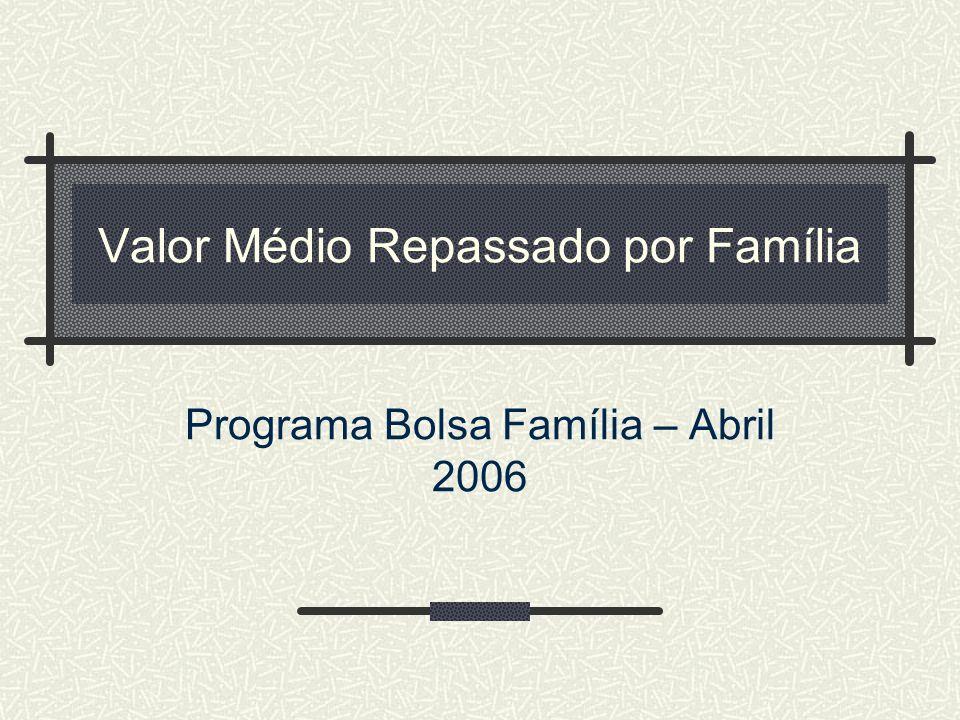 Valor Médio Repassado por Família Programa Bolsa Família – Abril 2006