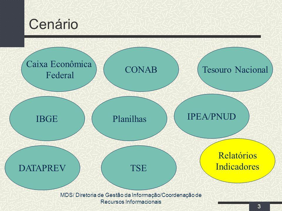 MDS/ Diretoria de Gestão da Informação/Coordenação de Recursos Informacionais 3 Cenário Planilhas DATAPREV CONAB TSE Tesouro Nacional Caixa Econômica