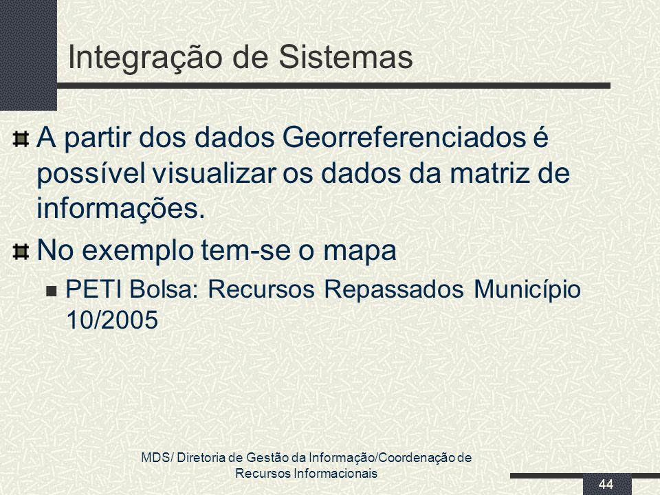 MDS/ Diretoria de Gestão da Informação/Coordenação de Recursos Informacionais 44 Integração de Sistemas A partir dos dados Georreferenciados é possíve