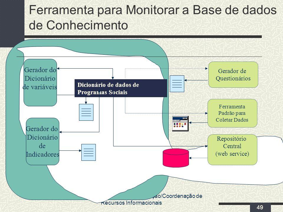 MDS/ Diretoria de Gestão da Informação/Coordenação de Recursos Informacionais 49 Ferramenta para Monitorar a Base de dados de Conhecimento Gerador do