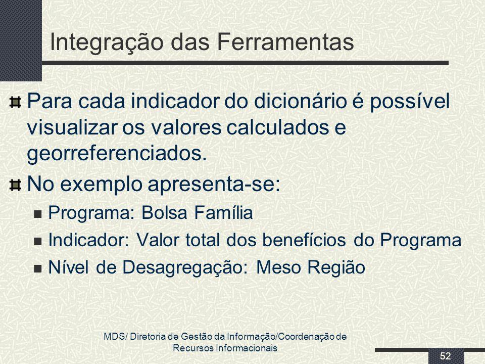 MDS/ Diretoria de Gestão da Informação/Coordenação de Recursos Informacionais 52 Integração das Ferramentas Para cada indicador do dicionário é possív